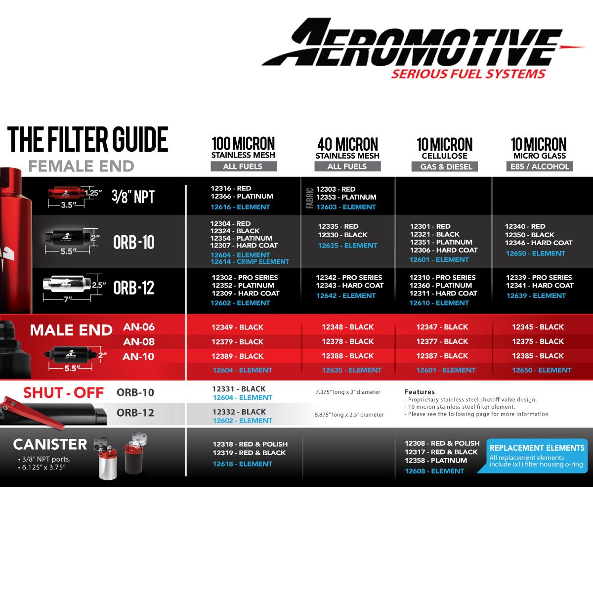 Aeromotive Fuel Filter on